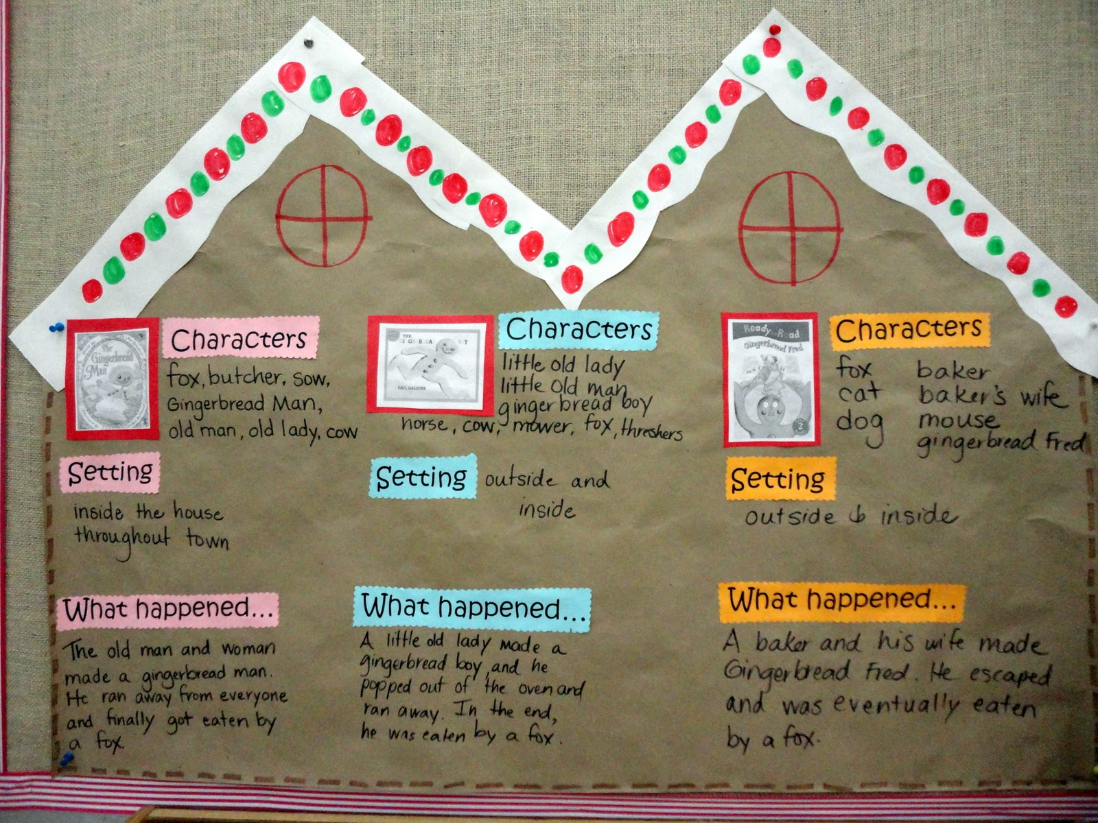 Elementary Winter Activity Round Up