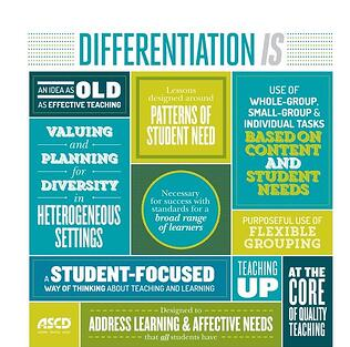 DifferentiatedInstructionInfographic