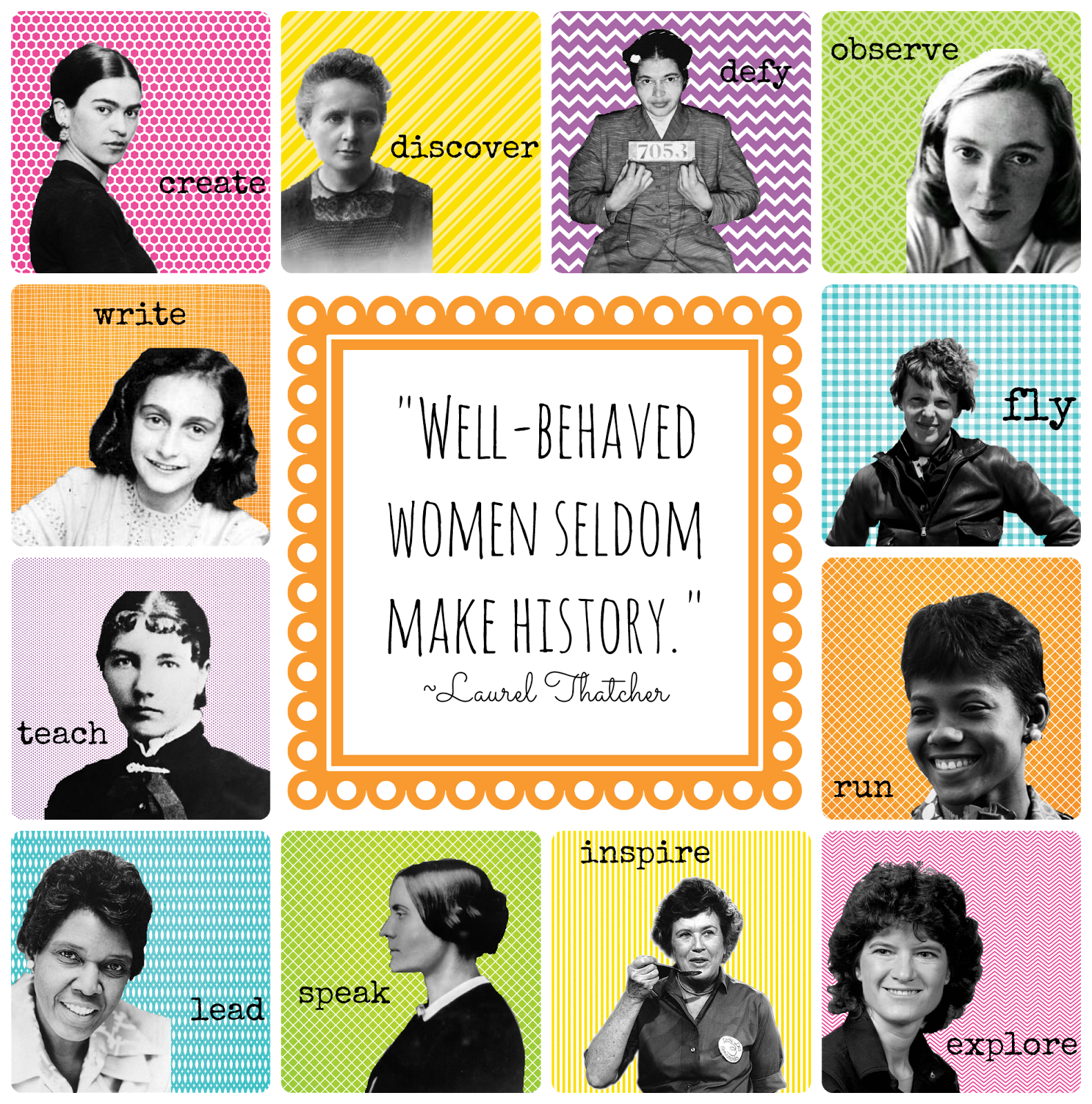 Women's History Month: Interactive Biography Lesson (3-12)