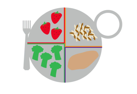 Teach Healthy Eating Habits with the MyPlate eBook Activity Guide