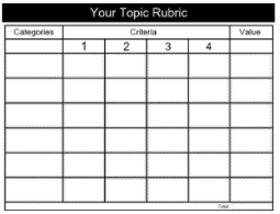Tools to Define and Communicate Clear Expectations