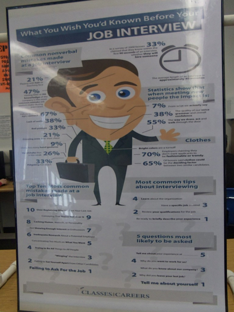 perfecta job interview poster resized 600