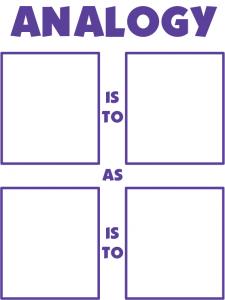 analogy poster variquest