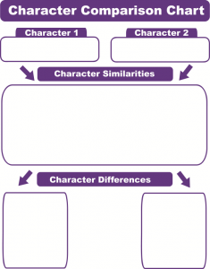 character chart variquest poster