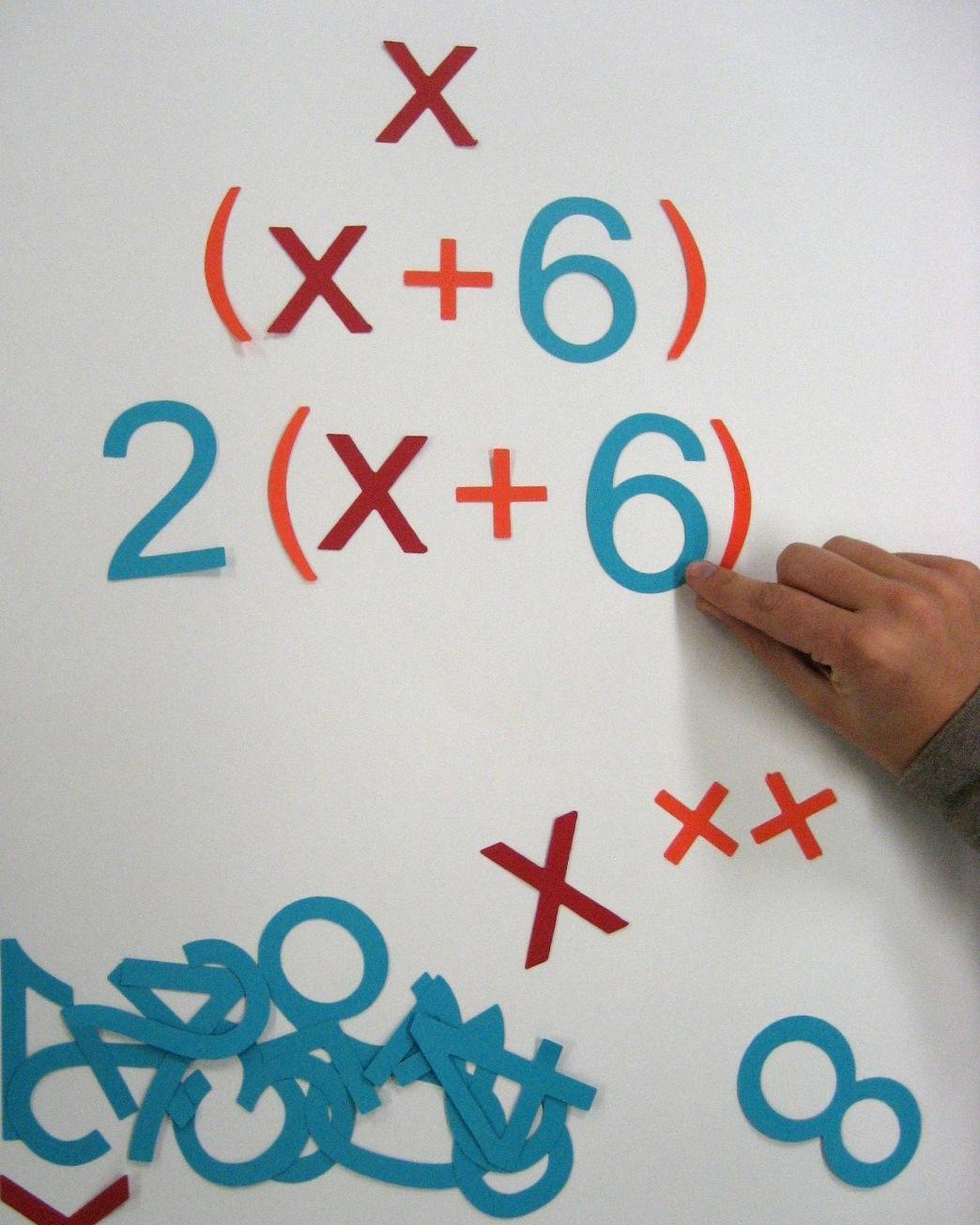 Grades 9-12 Activity: Number Tricks & Algebra