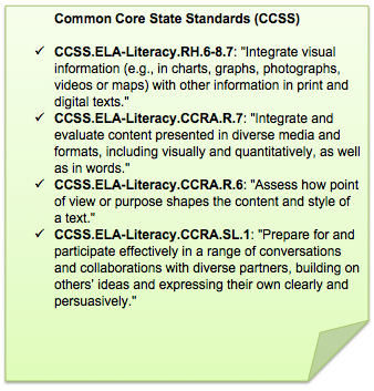 Edutopia on Common Core & Visual Literacy Strategies