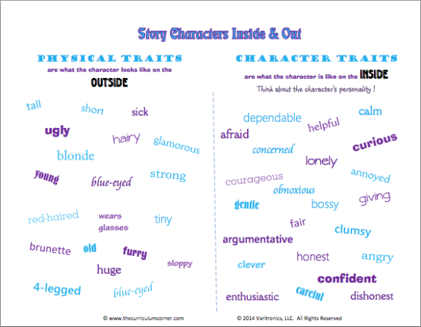 Character Traits (Intermediate) - ELA Lesson Plan + Templates