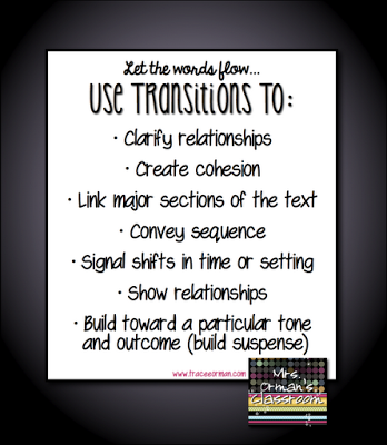 7 Anchor Charts for ELA Common Core Standards