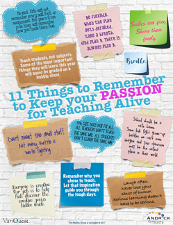 11 things to remember poster thumbnail.png