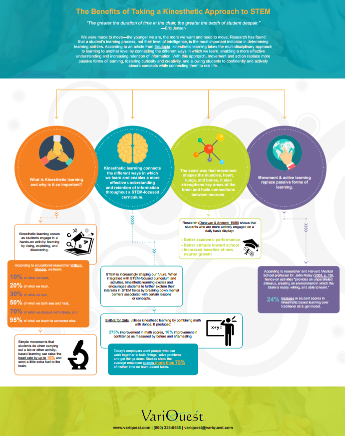 kinesthetic learning benefits STEM infographic
