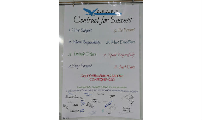 higgins middle school START Contract VariQuest tools