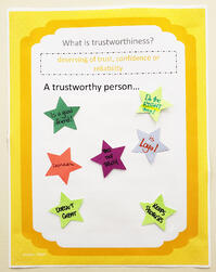 Anchor Chart social-emotional learning Trustworthiness