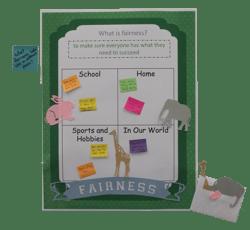 Fairness Anchor Chart