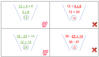 funnel order of operations.png