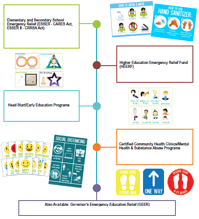 covid funding for education thumb (1)