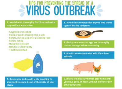 Virus safety poster perfecta thumb