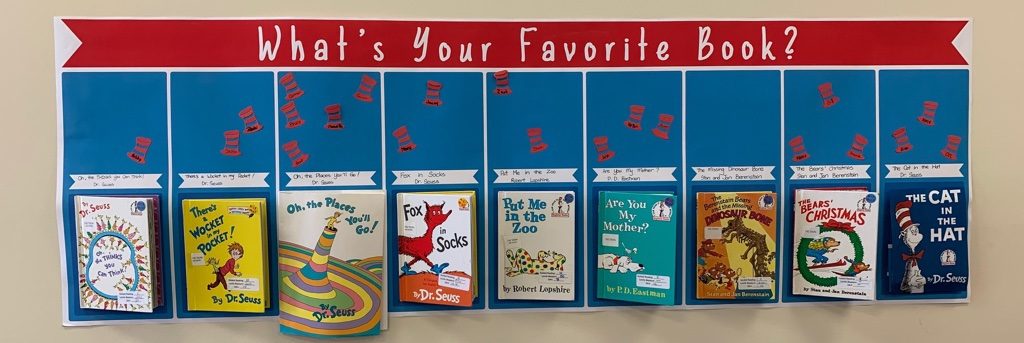 Read Across America Book Banner Completed